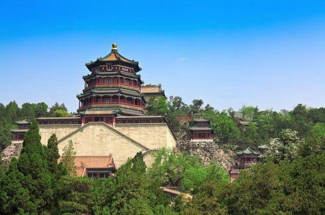 Chine - Circuit Chine Essentielle avec extension à Shanghai